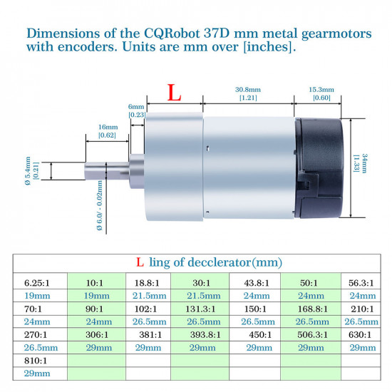 Ocean: 6.25:1 Metal DC Geared-Down Motor 37Dx65L mm 6V  or 12V, with 64 CPR Encoder and Mounting Bracket.
