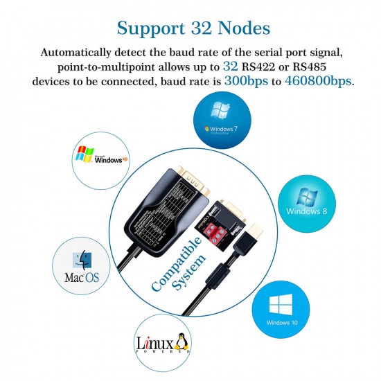 USB to RS422 or RS485 Serial Port Converter Adapters Cable with FTDI FT232 Chip. (2.2 Meters)
