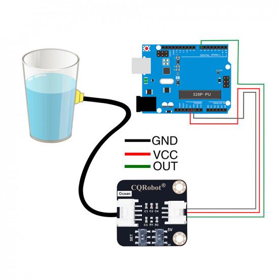 Ocean: Non-Contact Water/Liquid Level Sensor for Arduino and Raspberry Pi.