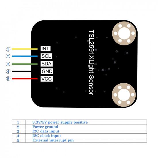 Ocean: TSL25911FN Ambient Light Sensor for Raspberry Pi, Arduino and STM32.