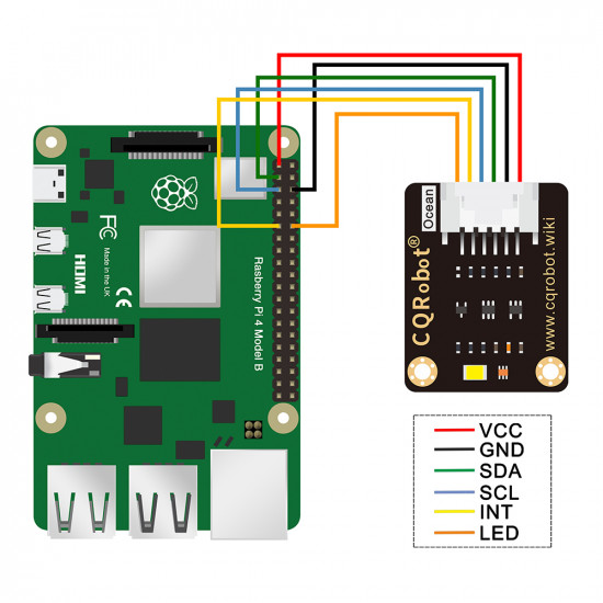 Ocean: TCS34725FN RGB Color Sensor for Raspberry Pi, Arduino and STM32.